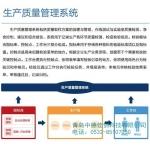 青岛食品饮料行业产品追溯系统