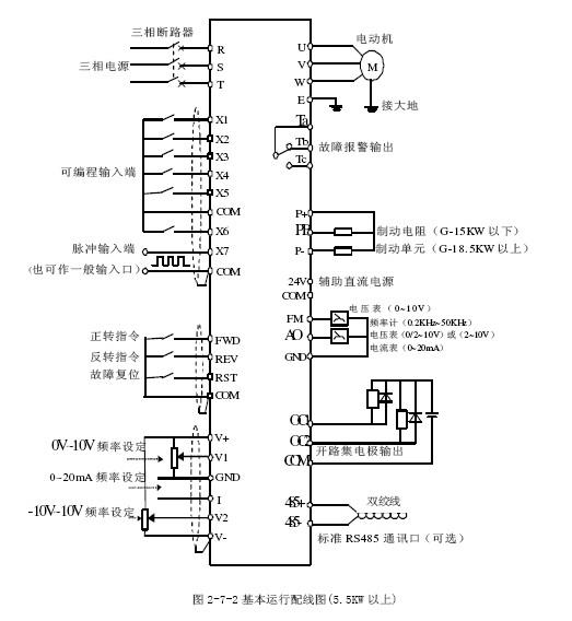 控制柜接线图,abb接线图,带电机接线图,施耐德变频器接线图,富士接线