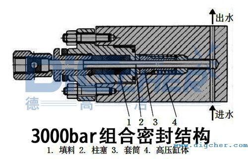 3000bar组合密封图纸钣金模板结构图片