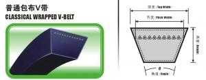 普通包布V带品牌:三力士橡胶V带