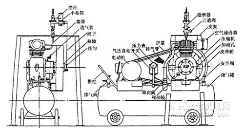 活塞式空压机结构图及工作原理