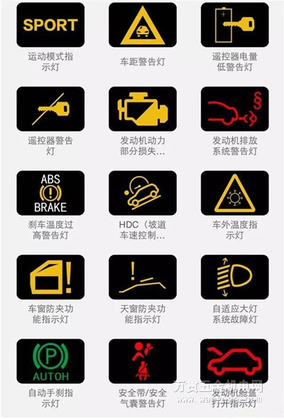 汽车仪表盘图标大全 汽车仪表盘指示灯图解高清图片