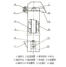 斗式提升机结构图和工作原理
