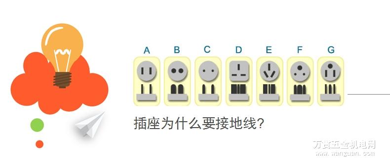 插座为什么要接地线?如何判断家里插座是否接地线?