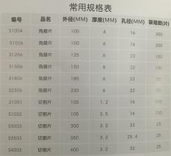 速宝高档树脂砂轮常用型号规格表