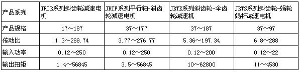 杰牌JRT系列斜齒輪減速電機介紹