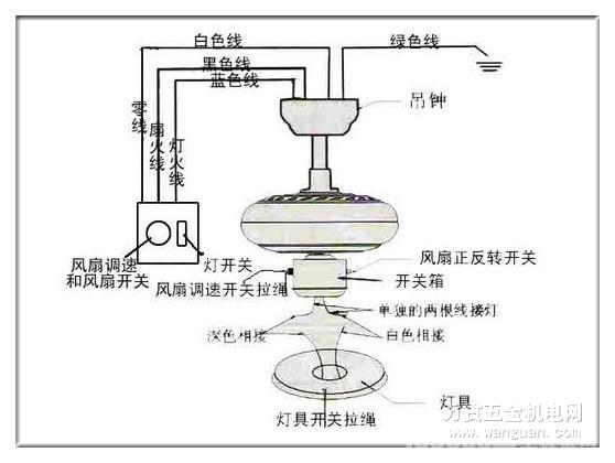 吊扇调速器怎么接线 吊扇调速器接线图解图片