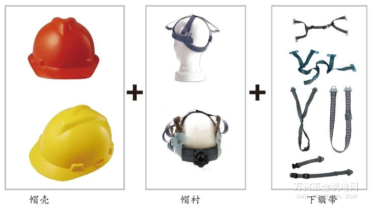 漲知識:安全帽各零件的功能解析
