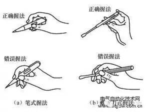 测电笔怎么用?测电笔的正确握法和使用方法【口诀】
