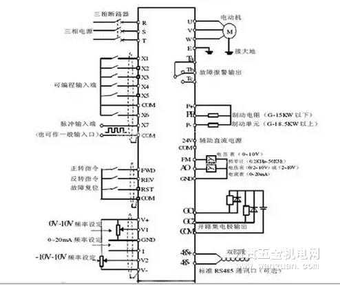 变频器的工作原理及接线图