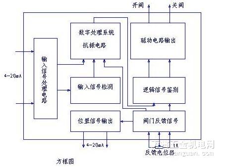 电路 电路图 电子 设计 素材 原理图 462_338