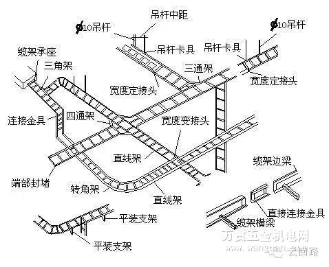 电缆桥架安装示意图