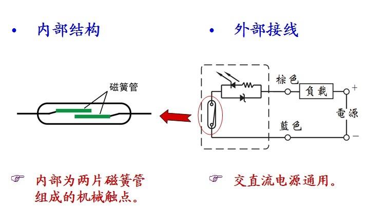 浅谈:磁性接近开关的原理是什么?