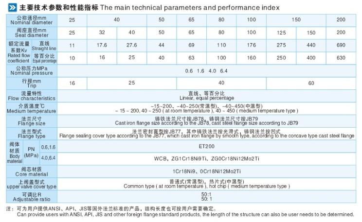 西南成都沪工zjhm精小型气动套筒调节阀规格参数图片