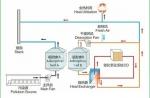 河北諾和環保催化燃燒設備