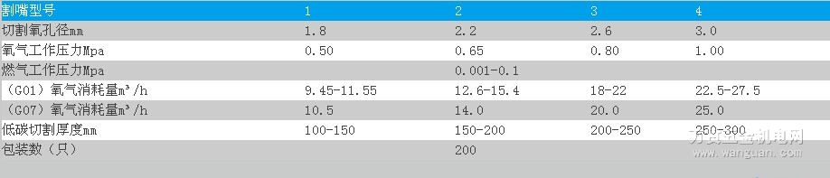 G07-30套式丙烷割嘴 宁波日出牌 四川成都 性价比高