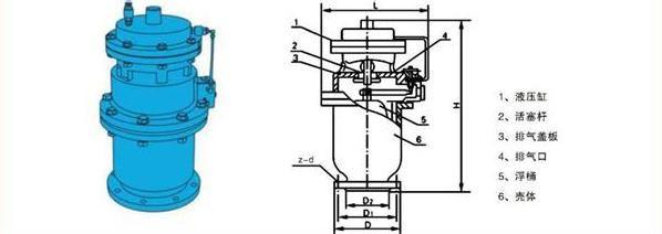 qsp全压高速排气阀 浙江高速排气阀厂家 价格优惠 质量保证图片