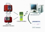 YHJ60型单体支柱工作阻力监测系统A