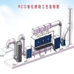 邢台宁晋县阀门喷漆VOC有机废气处理设备1万风量RCO设备
