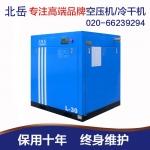 广州凌格风永磁变频空压机多少钱
