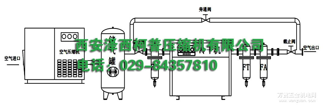 空压机安装质量技术监督局