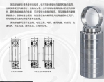 承良机电设备  深沟球轴承系列