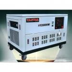西南成都汽油发电机组品牌厂家直销_汽油发电机组价格实惠
