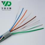厂家直销 超五类非屏蔽网线 CAT5E0.51网线 电脑监控
