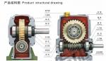 蜗轮减速机WPE型系列WPEA(S) WPEO(X)