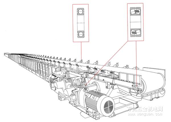 煤矿机械行业应用