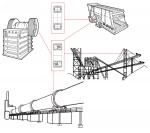 矿山/水泥机械应用