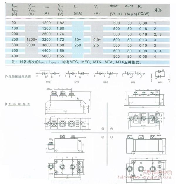 低压直流晶闸管调光电路图