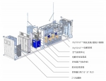 加拿大氢能低价出售库存60立方九成新制氢机