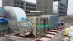 造纸厂气体净化