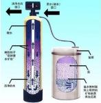 潍坊软化水设备