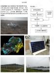 衡山县群力承接光伏项目对地形测图数据方面的精度