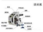 四川成都富驰机电烽火焊机送丝机