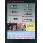 虎嘯E3-36鐵路、地鐵專用電動扳手 成都廠家直銷