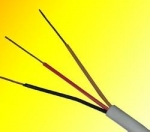 电气安装电线AVVR/RVV3*1.5