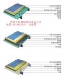 山西太原 忻州 大同 铝镁锰板