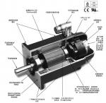 AKM21C-NAC2R-00 AKM系列伺服同步电机