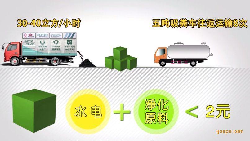 原理示意图:   化粪池污物硬化处理机参数:   九九八与东风联合牌吸