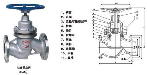 柱塞式截止阀结构图