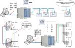 光电隔离型232转485协议转换器康耐德S108