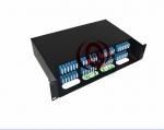 MPO高密度光纤配线架图文详细介绍