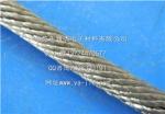 電工軟銅電刷線銷售部