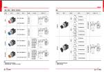 一级代理西门子APT PB1S/PB1L全系列按钮指示灯特价