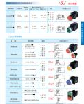 江阴长江CJK22-11P/R全系列按钮特价现货供应