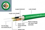 西门子通讯电缆6XV1830-0EH10