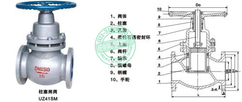 柱塞式 闸阀结构图:     阀体材料  适用温度  适用介质  压力